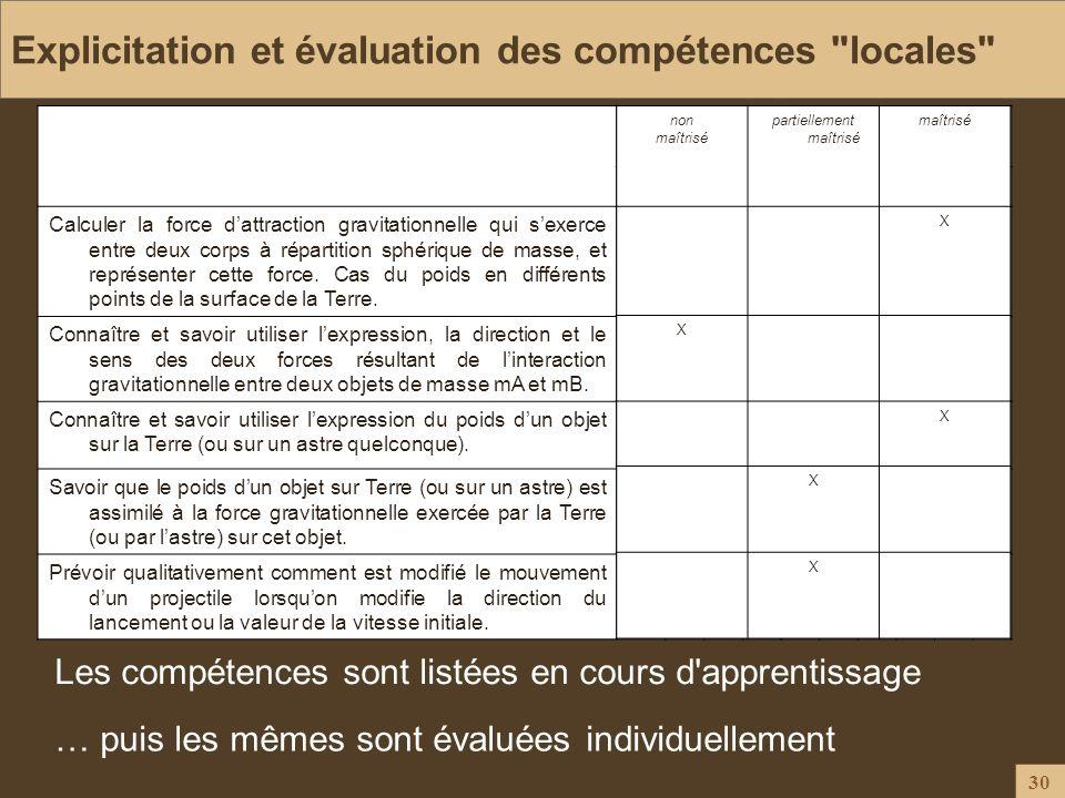 30 Explicitation et évaluation des compétences