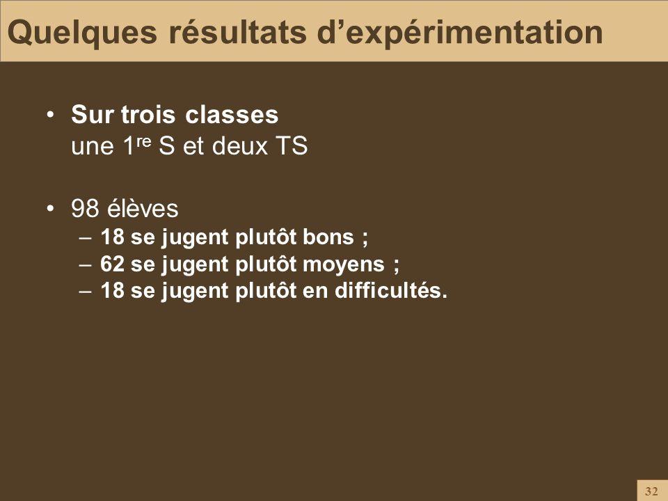 32 Quelques résultats dexpérimentation Sur trois classes une 1 re S et deux TS 98 élèves –18 se jugent plutôt bons ; –62 se jugent plutôt moyens ; –18