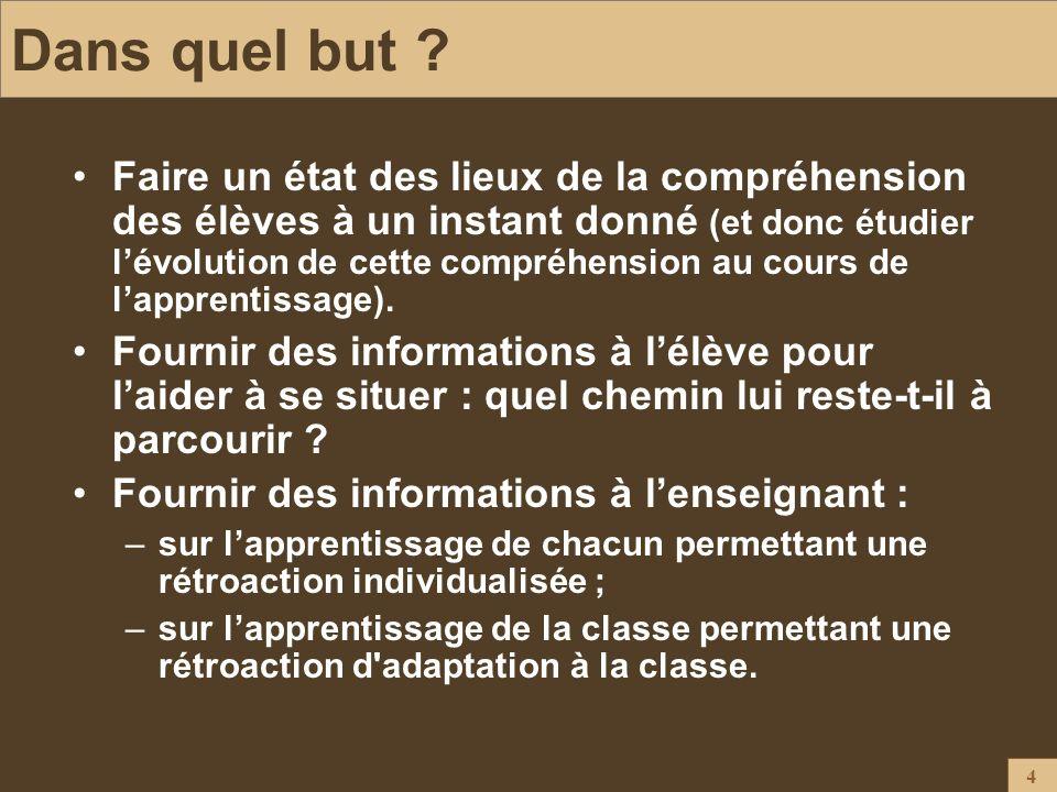 5 Des fonctions institutionnelles … et des contraintes Instructions officielles : obligation dévaluer les élèves.