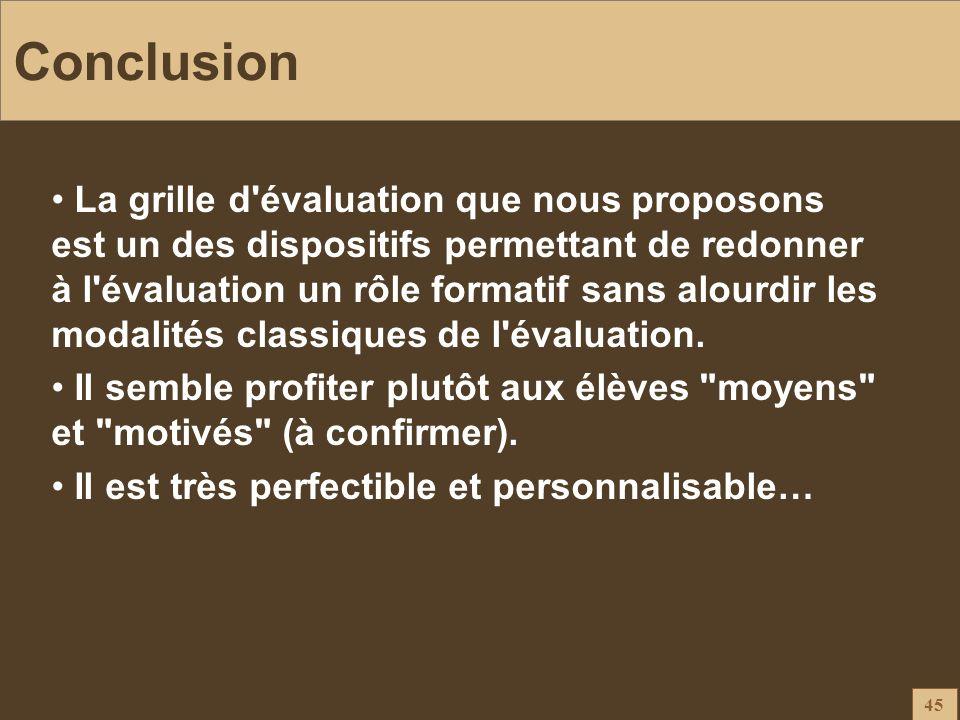 45 Conclusion La grille d'évaluation que nous proposons est un des dispositifs permettant de redonner à l'évaluation un rôle formatif sans alourdir le