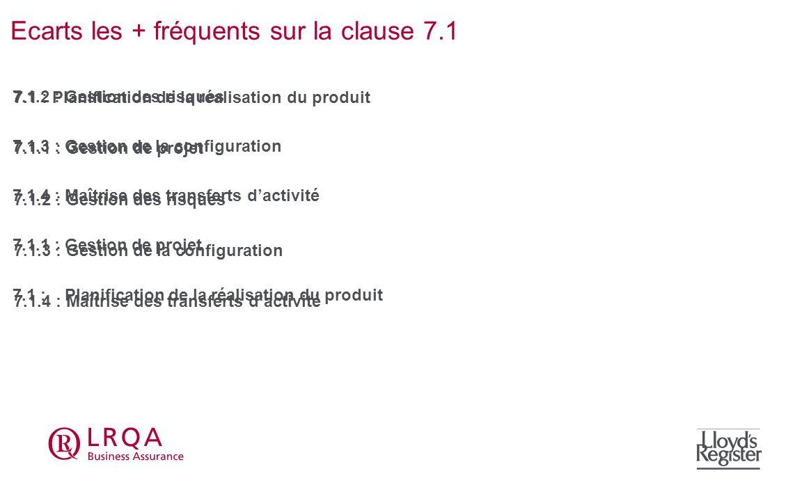 Ecarts les + fréquents sur la clause 7.1 7.1 : Planification de la réalisation du produit 7.1.1 : Gestion de projet 7.1.2 : Gestion des risques 7.1.3
