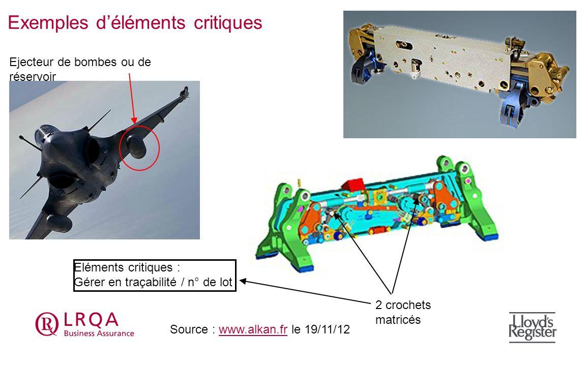 Exemples déléments critiques Ejecteur de bombes ou de réservoir Source : www.alkan.fr le 19/11/12www.alkan.fr 2 crochets matricés Eléments critiques :