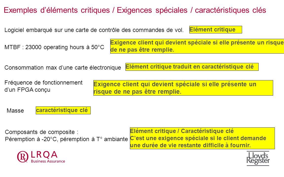 Exemples déléments critiques / Exigences spéciales / caractéristiques clés Logiciel embarqué sur une carte de contrôle des commandes de vol. MTBF : 23
