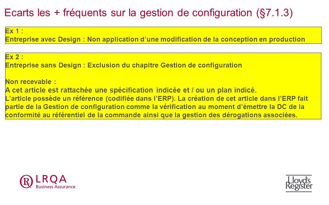 Ecarts les + fréquents sur la gestion de configuration (§7.1.3) Ex 1 : Entreprise avec Design : Non application dune modification de la conception en