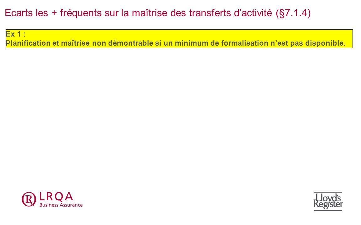 Ecarts les + fréquents sur la maîtrise des transferts dactivité (§7.1.4) Ex 1 : Planification et maîtrise non démontrable si un minimum de formalisati