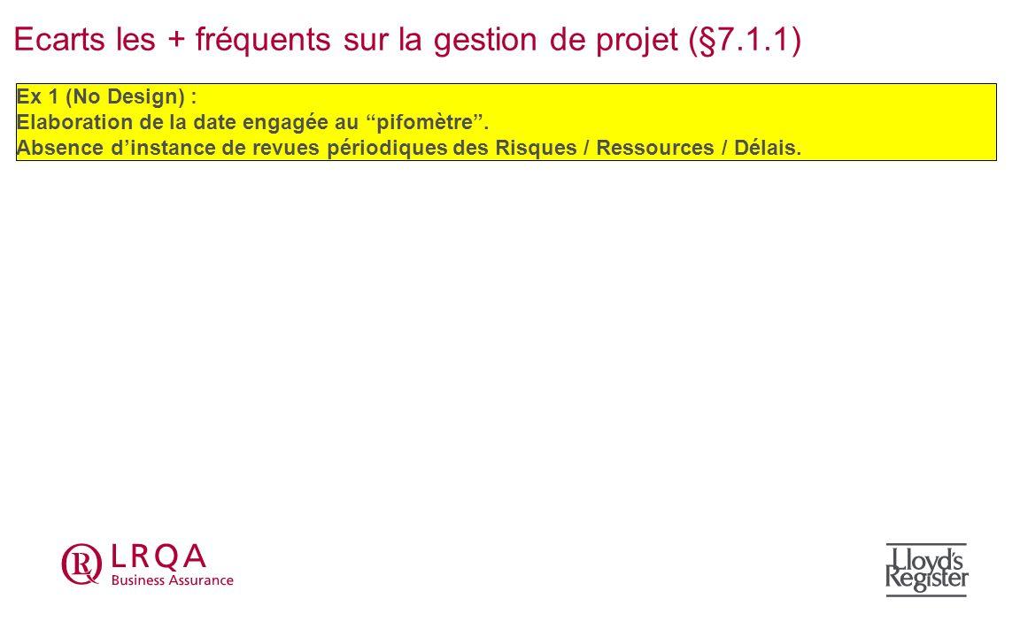Ecarts les + fréquents sur la gestion de projet (§7.1.1) Ex 1 (No Design) : Elaboration de la date engagée au pifomètre. Absence dinstance de revues p