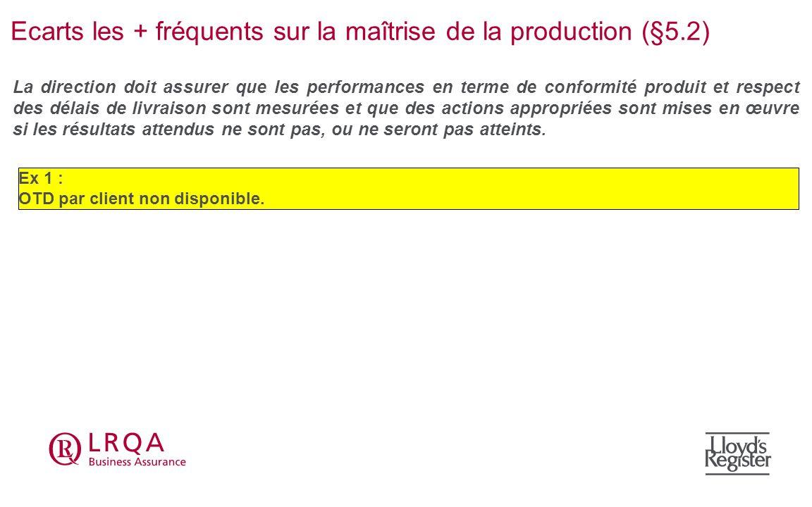 Ecarts les + fréquents sur la maîtrise de la production (§5.2) Ex 1 : OTD par client non disponible. La direction doit assurer que les performances en