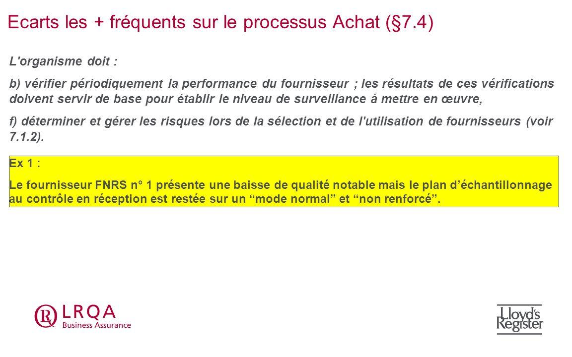 Ecarts les + fréquents sur le processus Achat (§7.4) Ex 1 : Le fournisseur FNRS n° 1 présente une baisse de qualité notable mais le plan déchantillonn