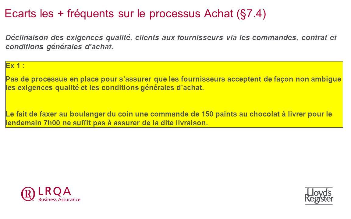 Ecarts les + fréquents sur le processus Achat (§7.4) Ex 1 : Pas de processus en place pour sassurer que les fournisseurs acceptent de façon non ambigu