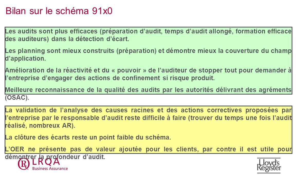 Bilan sur le schéma 91x0 Les audits sont plus efficaces (préparation daudit, temps daudit allongé, formation efficace des auditeurs) dans la détection