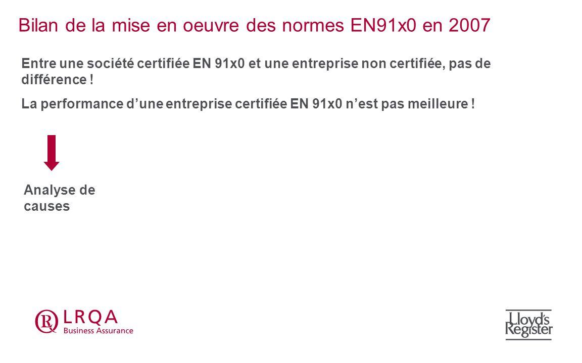 Bilan de la mise en oeuvre des normes EN91x0 en 2007 Entre une société certifiée EN 91x0 et une entreprise non certifiée, pas de différence ! La perfo