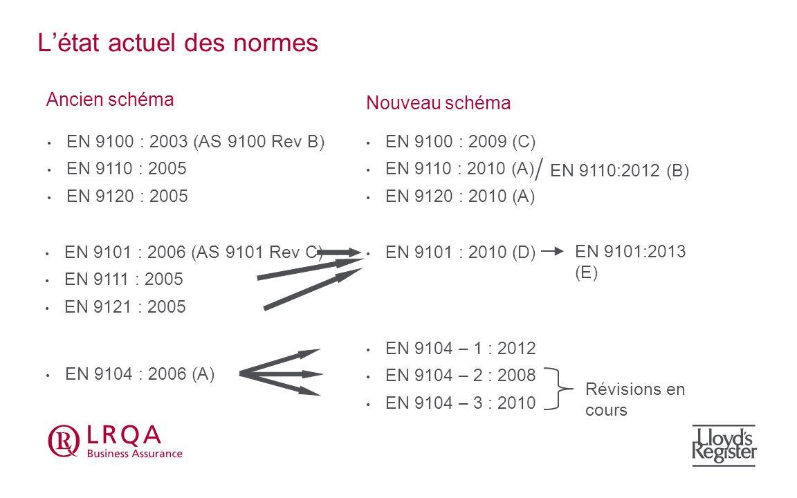 Létat actuel des normes EN 9100 : 2003 (AS 9100 Rev B) EN 9110 : 2005 EN 9120 : 2005 Ancien schéma EN 9101 : 2006 (AS 9101 Rev C) EN 9111 : 2005 EN 91