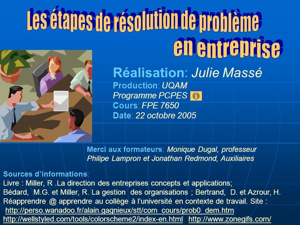 Réalisation: Julie Massé Production: UQAM Programme PCPES Cours: FPE 7650 Date: 22 octobre 2005 Sources dinformations: Livre : Miller, R.La direction des entreprises concepts et applications; Bédard, M.G.