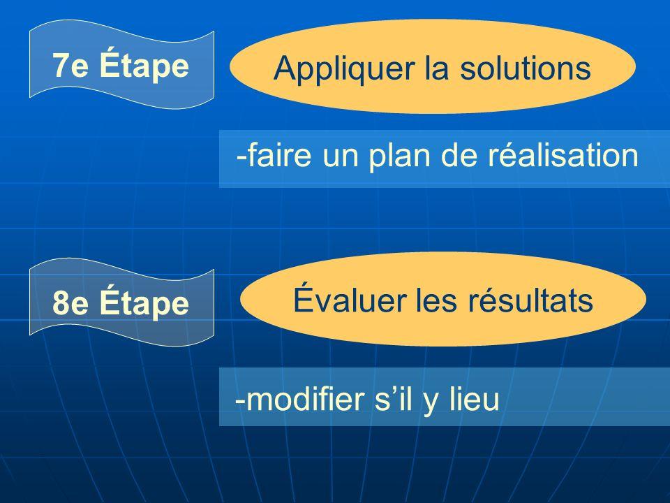 7e Étape Évaluer les résultats 8e Étape Appliquer la solutions -faire un plan de réalisation -modifier sil y lieu