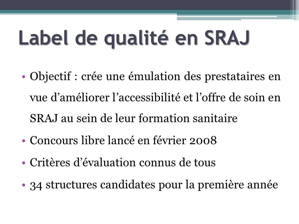Label de qualité en SRAJ Objectif : crée une émulation des prestataires en vue daméliorer laccessibilité et loffre de soin en SRAJ au sein de leur formation sanitaire Concours libre lancé en février 2008 Critères dévaluation connus de tous 34 structures candidates pour la première année