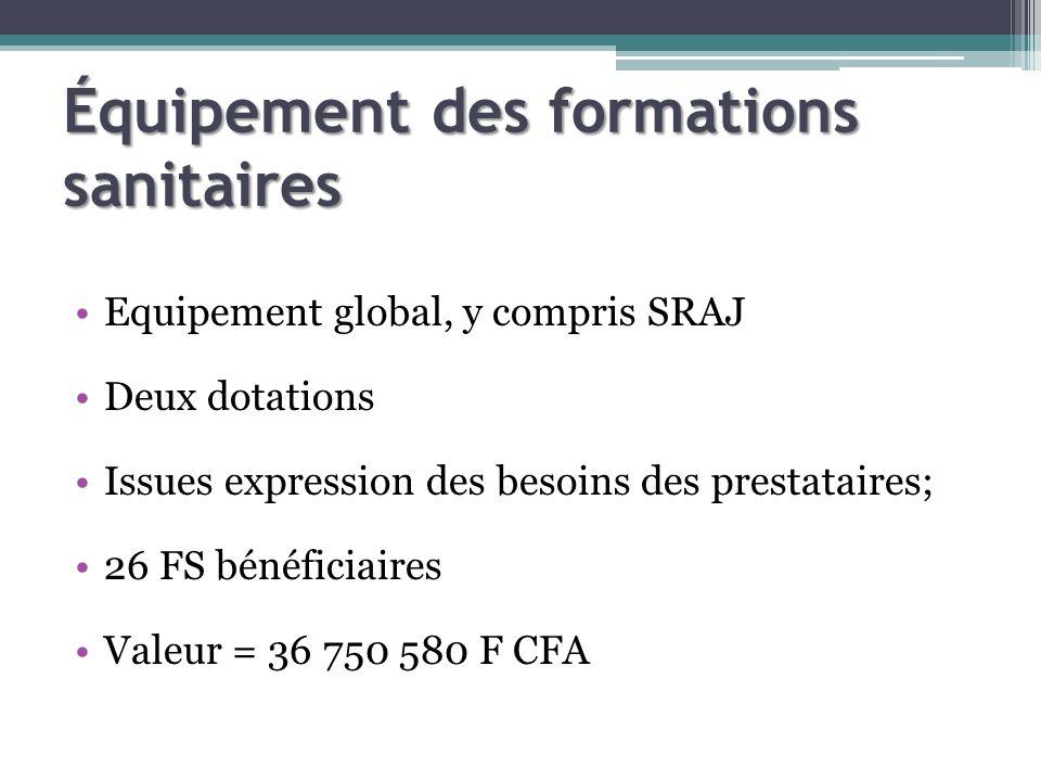 Équipement des formations sanitaires Equipement global, y compris SRAJ Deux dotations Issues expression des besoins des prestataires; 26 FS bénéficiaires Valeur = 36 750 580 F CFA