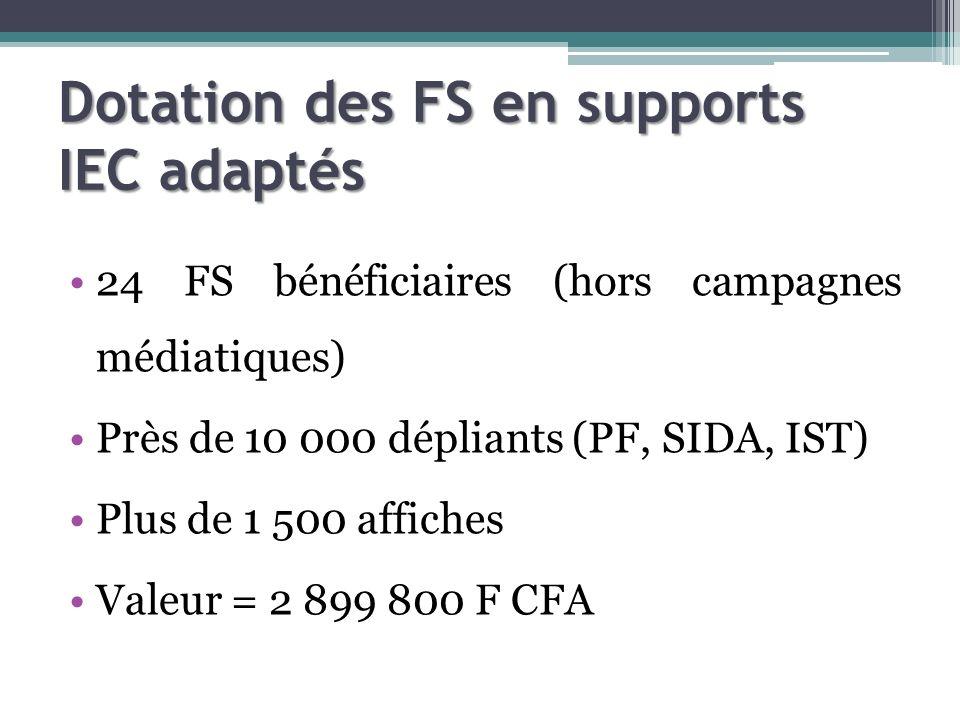 Dotation des FS en supports IEC adaptés 24 FS bénéficiaires (hors campagnes médiatiques) Près de 10 000 dépliants (PF, SIDA, IST) Plus de 1 500 affiches Valeur = 2 899 800 F CFA