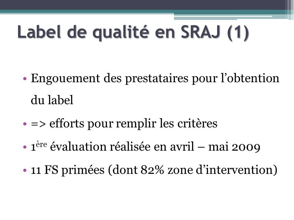 Label de qualité en SRAJ (1) Engouement des prestataires pour lobtention du label => efforts pour remplir les critères 1 ère évaluation réalisée en avril – mai 2009 11 FS primées (dont 82% zone dintervention)