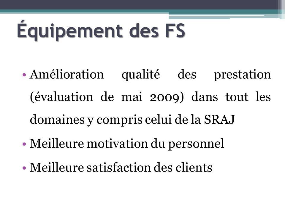 Équipement des FS Amélioration qualité des prestation (évaluation de mai 2009) dans tout les domaines y compris celui de la SRAJ Meilleure motivation du personnel Meilleure satisfaction des clients