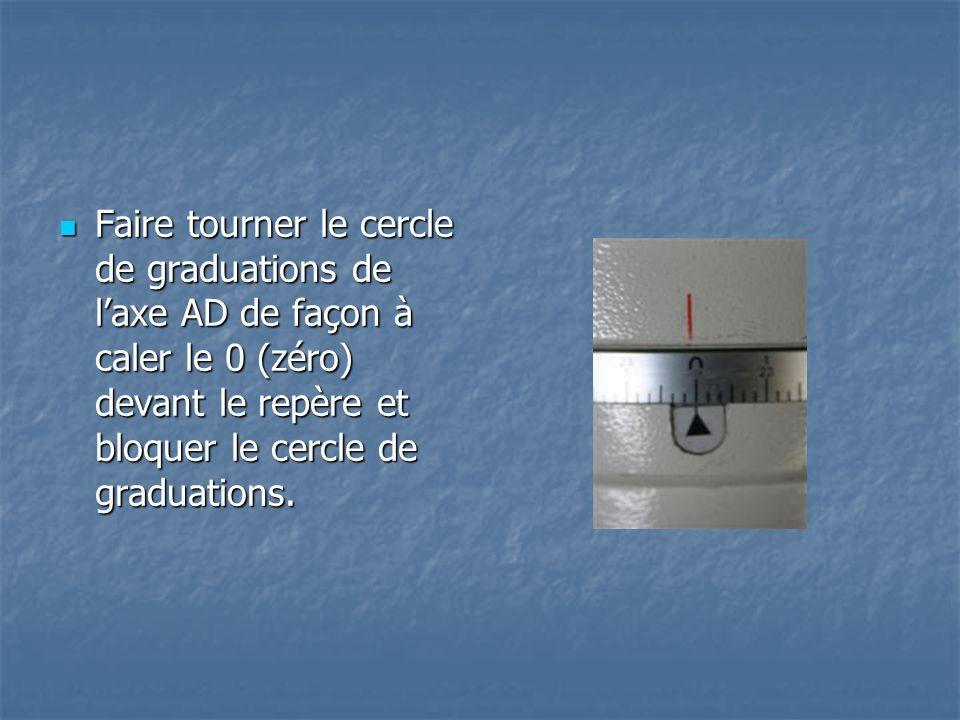 A laide dun logiciel déterminez langle horaire de létoile polaire.