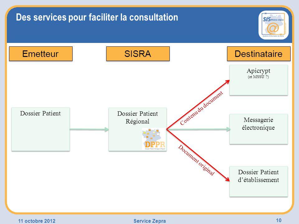 11 octobre 2012Service Zepra 10 Dossier Patient Dossier Patient Régional Messagerie électronique Des services pour faciliter la consultation Contenu d