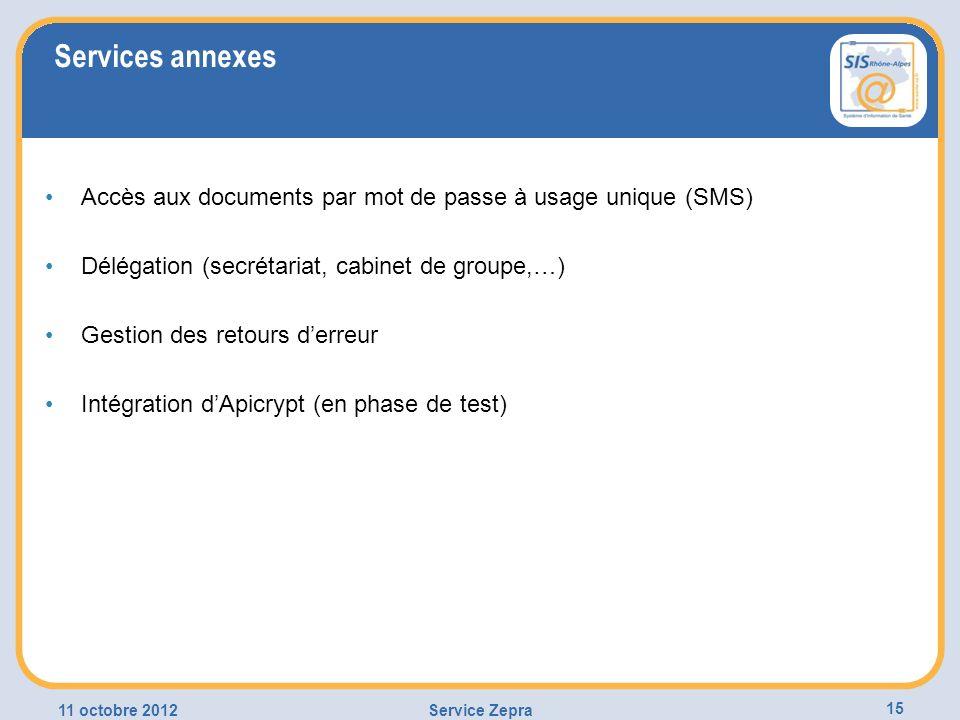 Services annexes 11 octobre 2012Service Zepra 15 Accès aux documents par mot de passe à usage unique (SMS) Délégation (secrétariat, cabinet de groupe,