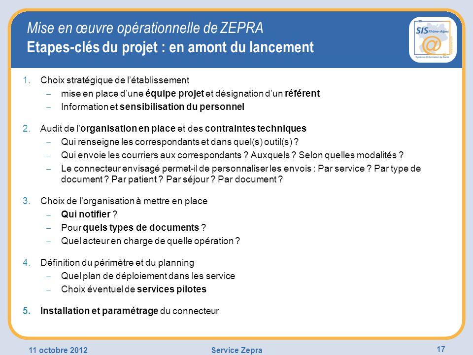 Mise en œuvre opérationnelle de ZEPRA Etapes-clés du projet : en amont du lancement 1.Choix stratégique de létablissement – mise en place dune équipe
