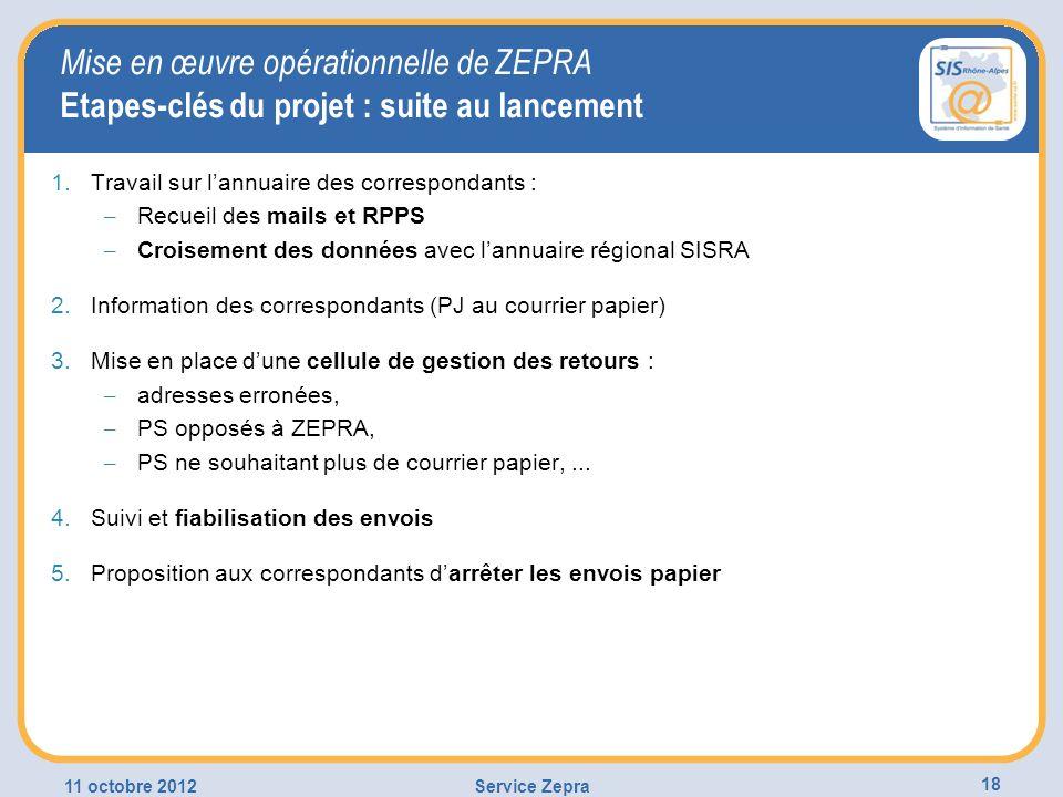 Mise en œuvre opérationnelle de ZEPRA Etapes-clés du projet : suite au lancement 1.Travail sur lannuaire des correspondants : – Recueil des mails et R