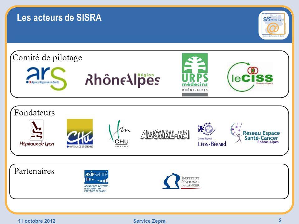 Comité de pilotage Partenaires Fondateurs Les acteurs de SISRA 11 octobre 2012Service Zepra 2
