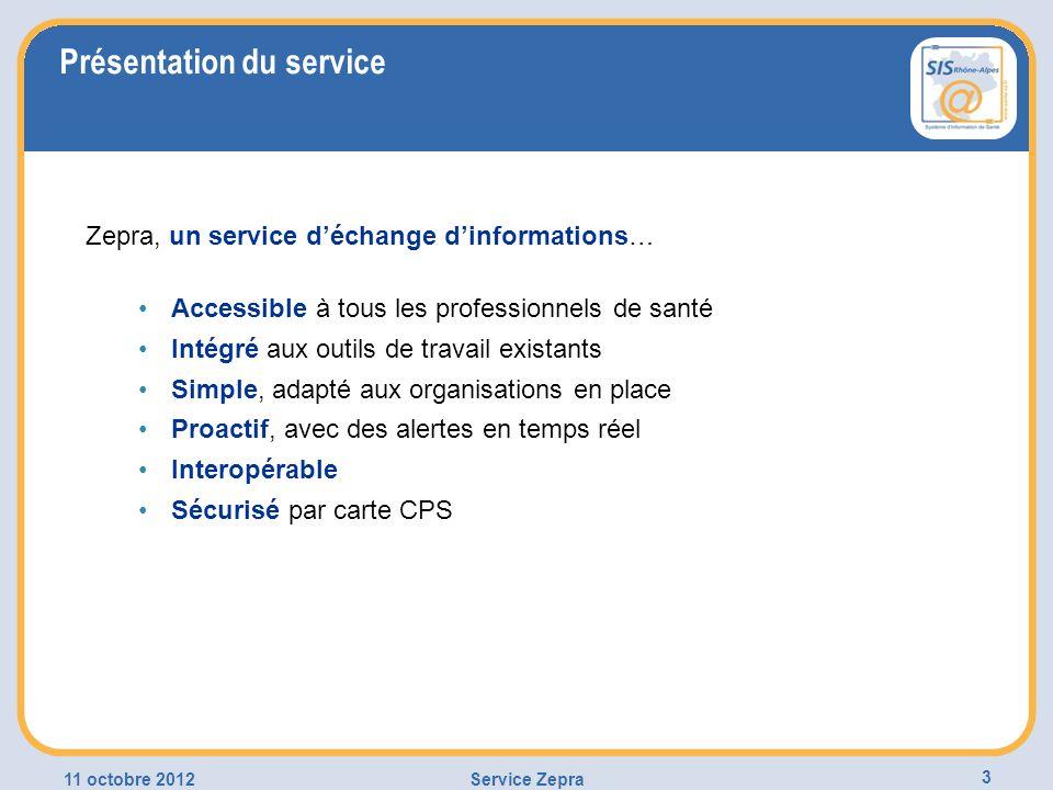 Présentation du service Zepra, un service déchange dinformations… Accessible à tous les professionnels de santé Intégré aux outils de travail existant