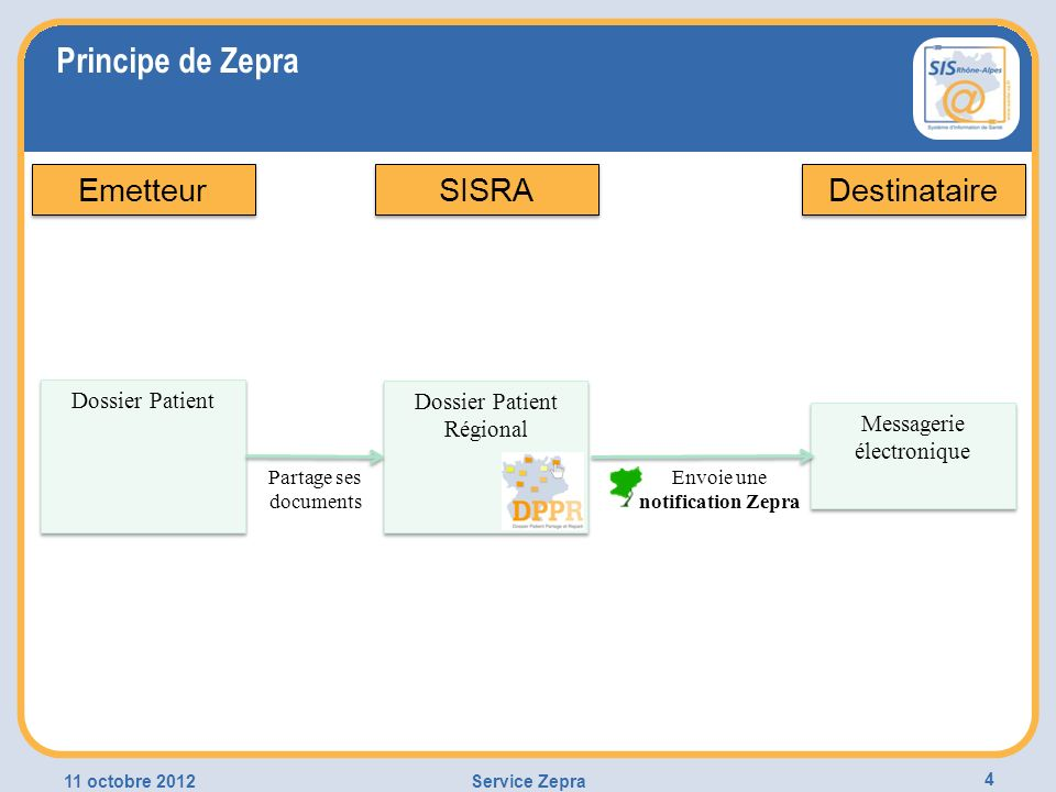 11 octobre 2012Service Zepra 5