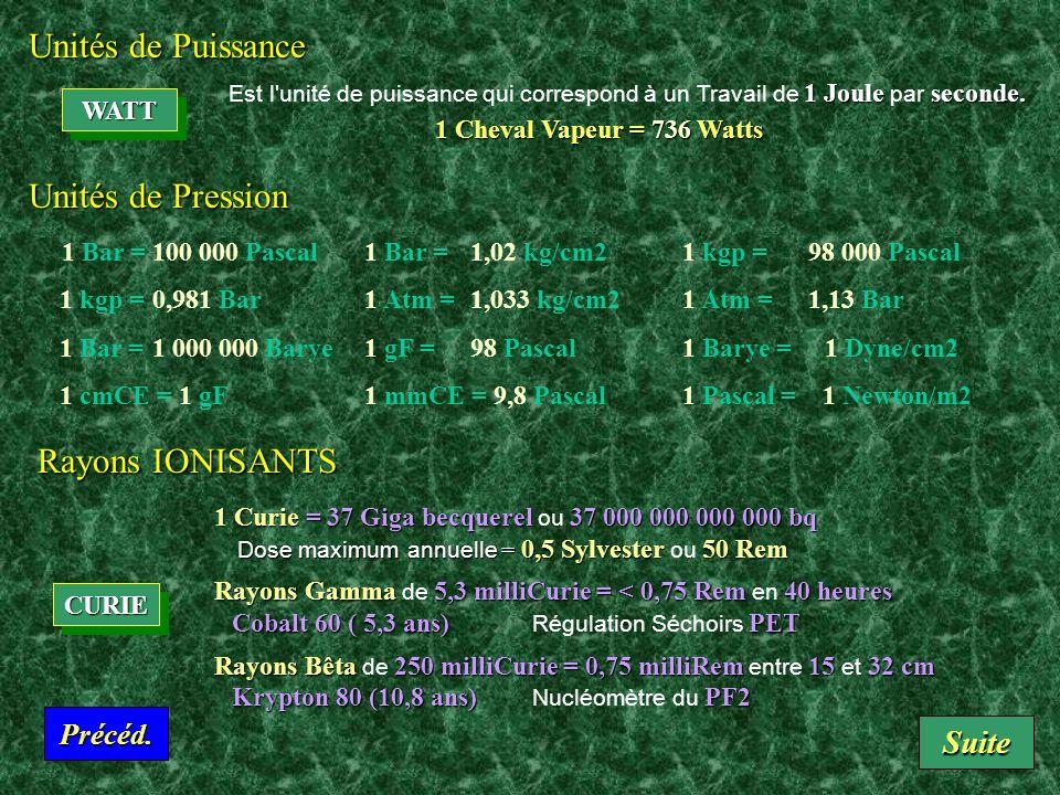 NEWTONNEWTON Unités de Force Force qui communique à une masse de 1 kg une accélération de 1 m/s/s Force qui communique à une masse de 1 kg une accélération de 1 m/s/s 1 kgF = 9,81 N 1 Newton = 0,102 kgF 1 kgF = 9,81 N 1 Newton = 0,102 kgF Unités de Travail et d Energie Est le Travail produit par une force de 1 NEWTON dont le point d application se déplace de 1 m dans la direction de la Force.