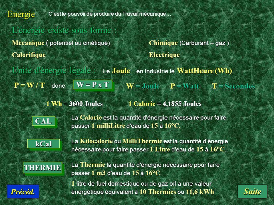 Le Travail mécanique Une force travaille quand son point d application se déplace… W = F x L W= Joule Joule F= Newton Newton L= Mètres Application : 5 kg2 mètres Une masse de 5 kg qui tombe d une hauteur de 2 mètres produit un Travail de : Poids : P = M x G5 x 9,849 Newton Poids : P = M x G (Masse x gravité) = 5 x 9,8 (10 en Industrie) = 49 Newton Travail : W = F x L49 x 2 = 98 Joules Travail : W = F x L = 49 x 2 = 98 Joules La Puissance mécanique P = W / T W = Joule P = Watt T = Secondes La puissance d une machine est égal au Travail fourni par seconde… Application : 90 km/h 30 kWL= 90 000 m 9x10 4 T = 3600 s 3,6x10 3 P = 30 000 W 3x10 4 Une voiture se déplace à la vitesse de 90 km/h, quand son moteur développe une puissance de 30 kW : L= 90 000 m ou 9x10 4 T = 3600 s ou 3,6x10 3 P = 30 000 W ou 3x10 4 P = W / TW = P x T3 x 10 4 x 3,6 x 10 3 P = W / T donc W = P x T = 3 x 10 4 x 3,6 x 10 3 W = F x L F = W / L 3 x 3,6 x 10 7 = 1,2 x 10 3 1200 Newton W = F x L donc F = W / L = 3 x 3,6 x 10 7 = 1,2 x 10 3 = 1200 Newton 9 x 10 4 Suite Précéd.
