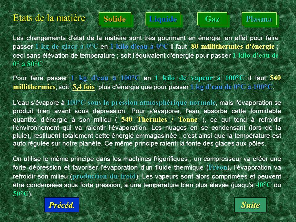 Energie C est le pouvoir de produire du Travail mécanique… L énergie existe sous forme : Mécanique ( potentiel ou cinétique) Chimique (Carburant – gaz ) CalorifiqueElectrique Unité d énergie légale : Joule WattHeure (Wh) Unité d énergie légale : Le Joule en Industrie le WattHeure (Wh) P = W / T donc W = P x T W= Joule Joule P= Watt Watt T= Secondes 1 Wh Wh = 3600 Joules Joules 1 Calorie Calorie = 4,1855 Joules CALCAL La Calorie est la quantité d énergie nécessaire pour faire passer 1 milliLitre d eau de 15 à 16°C.