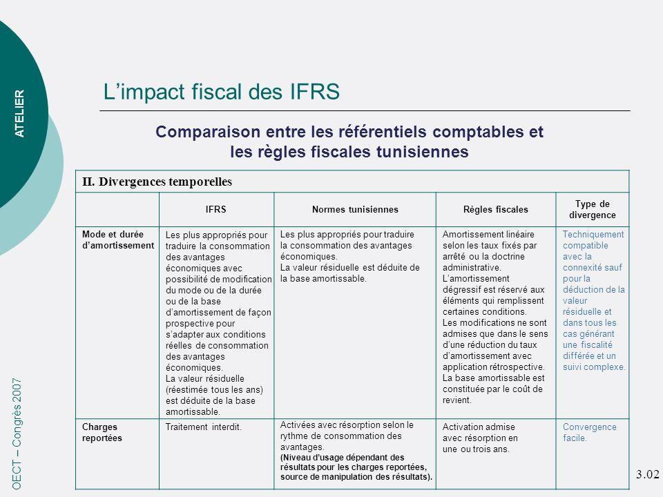 Limpact fiscal des IFRS OECT – Congrès 2007 ATELIER Comparaison entre les référentiels comptables et les règles fiscales tunisiennes II.