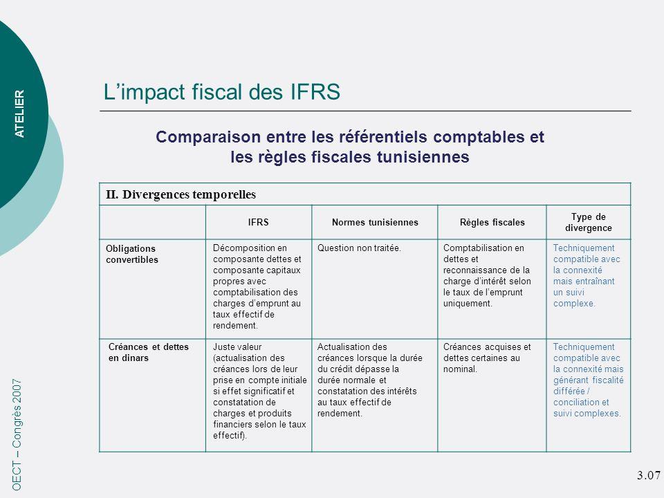 Limpact fiscal des IFRS OECT – Congrès 2007 ATELIER II. Divergences temporelles IFRSNormes tunisiennesRègles fiscales Type de divergence Obligations c