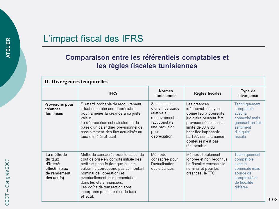 Limpact fiscal des IFRS OECT – Congrès 2007 ATELIER II. Divergences temporelles IFRS Normes tunisiennes Règles fiscales Type de divergence Provisions