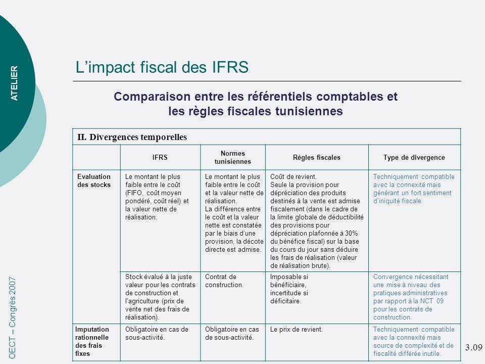 Limpact fiscal des IFRS OECT – Congrès 2007 ATELIER II. Divergences temporelles IFRS Normes tunisiennes Règles fiscalesType de divergence Evaluation d