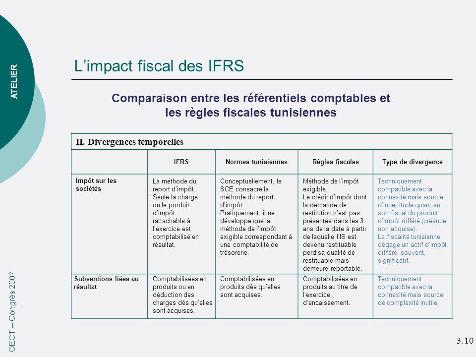 Limpact fiscal des IFRS OECT – Congrès 2007 ATELIER II. Divergences temporelles IFRSNormes tunisiennesRègles fiscalesType de divergence Impôt sur les