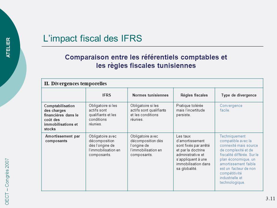 Limpact fiscal des IFRS OECT – Congrès 2007 ATELIER II. Divergences temporelles IFRSNormes tunisiennesRègles fiscalesType de divergence Comptabilisati