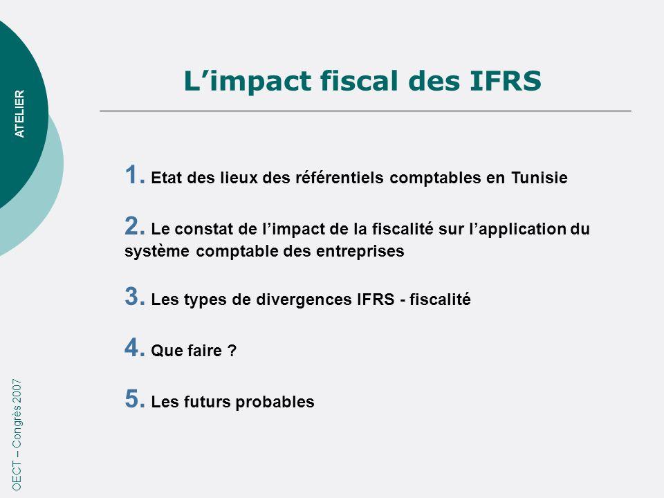 Limpact fiscal des IFRS OECT – Congrès 2007 1. Etat des lieux des référentiels comptables en Tunisie 2. Le constat de limpact de la fiscalité sur lapp
