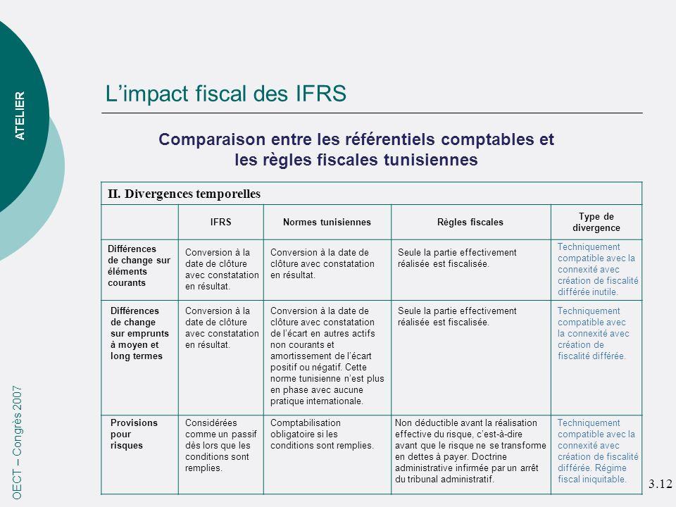 Limpact fiscal des IFRS OECT – Congrès 2007 ATELIER Comparaison entre les référentiels comptables et les règles fiscales tunisiennes II. Divergences t