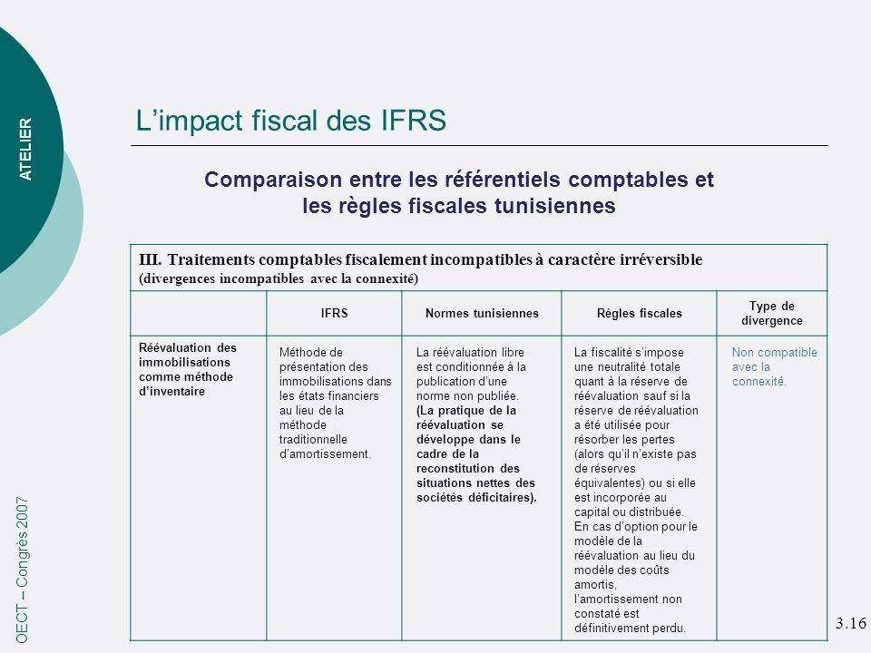 Limpact fiscal des IFRS OECT – Congrès 2007 ATELIER Comparaison entre les référentiels comptables et les règles fiscales tunisiennes III.