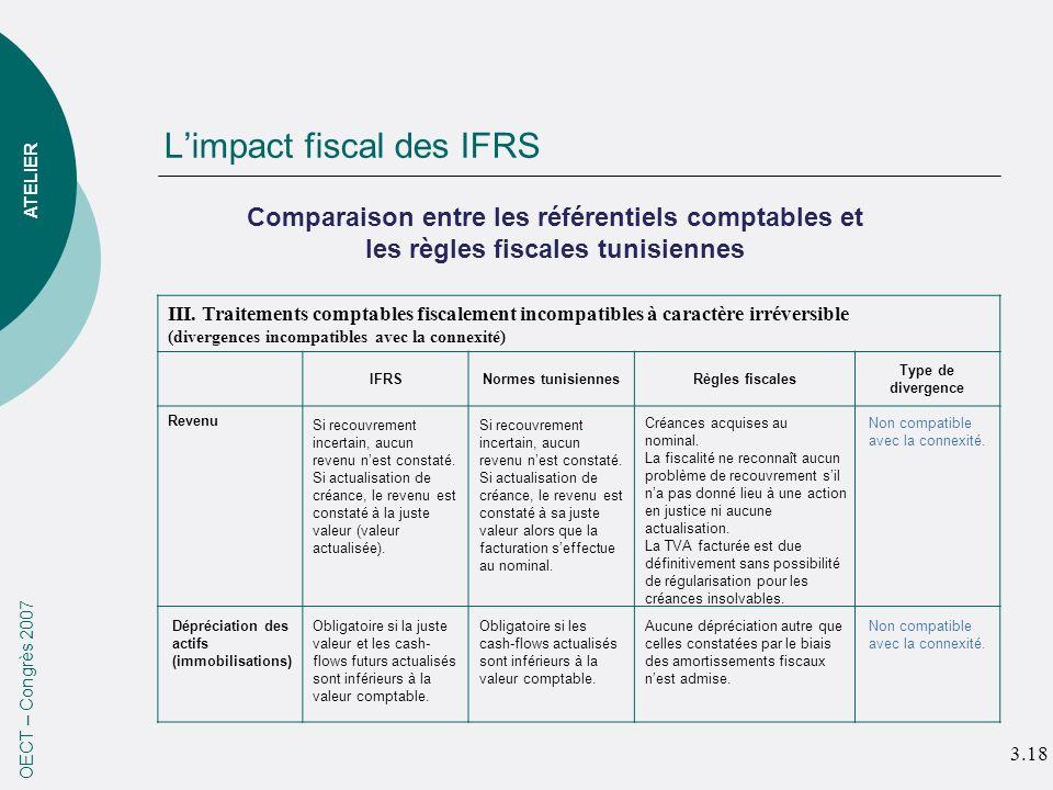 Limpact fiscal des IFRS OECT – Congrès 2007 ATELIER Comparaison entre les référentiels comptables et les règles fiscales tunisiennes III. Traitements