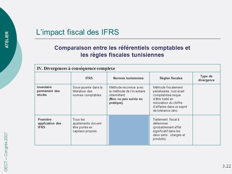 Limpact fiscal des IFRS OECT – Congrès 2007 ATELIER Comparaison entre les référentiels comptables et les règles fiscales tunisiennes IV. Divergences à