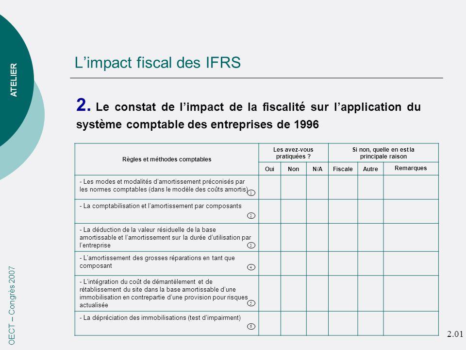 Limpact fiscal des IFRS 2. Le constat de limpact de la fiscalité sur lapplication du système comptable des entreprises de 1996 OECT – Congrès 2007 ATE