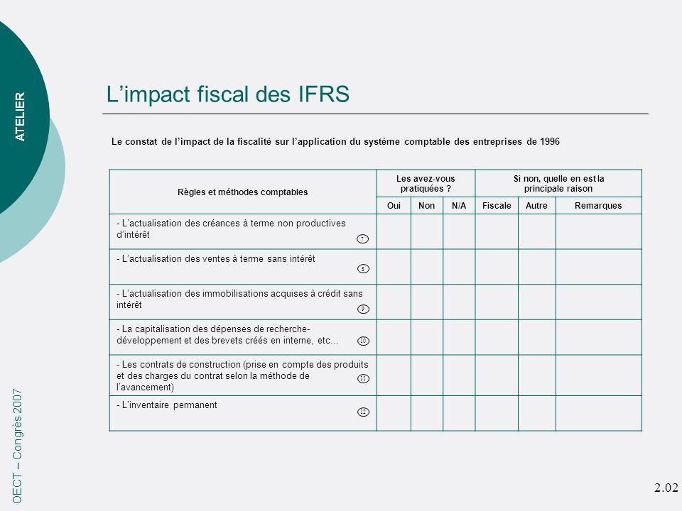 Limpact fiscal des IFRS OECT – Congrès 2007 ATELIER 2.03 Le constat de limpact de la fiscalité sur lapplication du système comptable des entreprises de 1996 Règles et méthodes comptables Les avez-vous pratiquées .