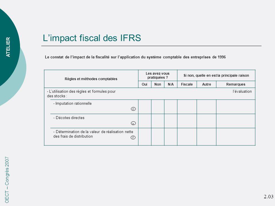 Limpact fiscal des IFRS OECT – Congrès 2007 ATELIER 2.03 Le constat de limpact de la fiscalité sur lapplication du système comptable des entreprises d