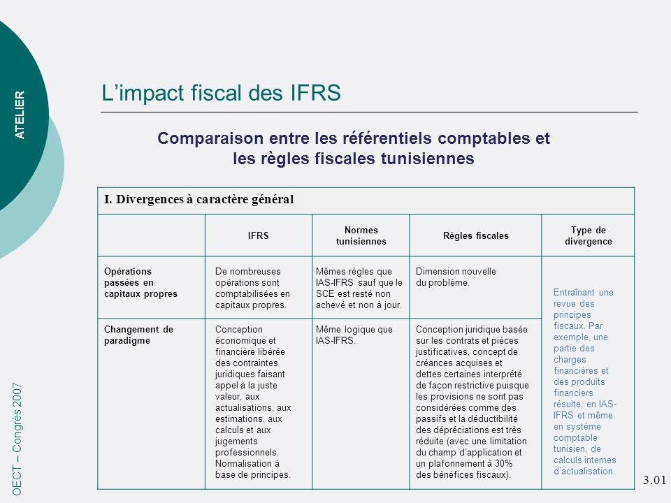 Limpact fiscal des IFRS OECT – Congrès 2007 ATELIER Comparaison entre les référentiels comptables et les règles fiscales tunisiennes 3.01 I. Divergenc