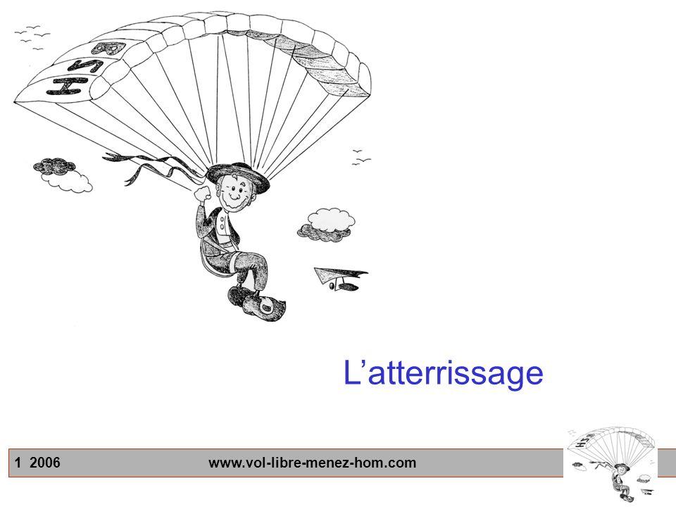 22 2006 www.vol-libre-menez-hom.com Se décaler, arriver trop haut à la verticale, cest risquer de sortir du terrain !